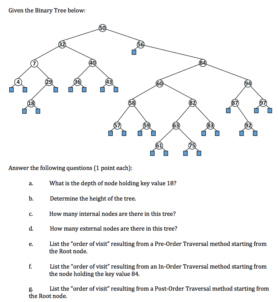 Solved given the binary tree below answer the following given the binary tree below 40 84 43 e 6 60 94 18 63 59 pooptronica Image collections