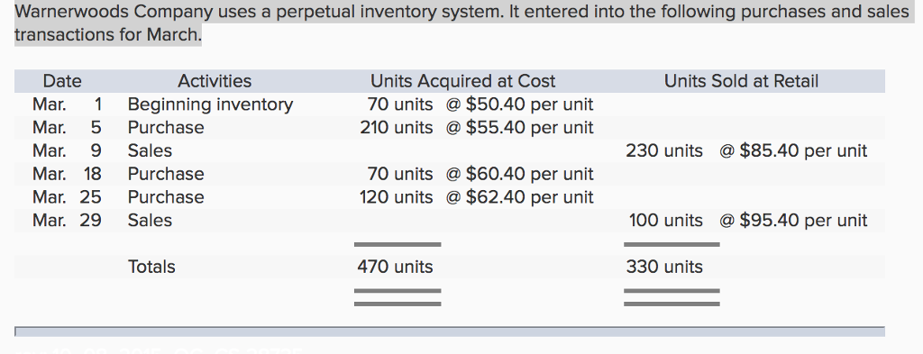 sales and inventory system interview question If you have an inventory system please continue completing this questionnaire and submit by due date if you do not have an inventory system you do not need to complete the rest of the questionnaire, return the questionnaire with the first two questions above answered by the due date.