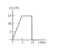 Determine and plot the current waveform through th