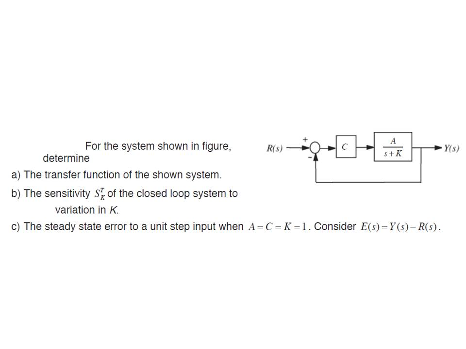 For the system shown in figure, determine The tra