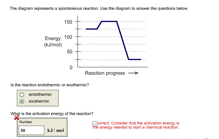 The Diagram Represents A Spontaneous Reaction. Use...   Chegg.com