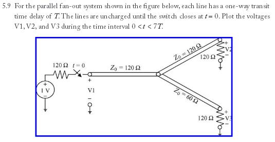 For the parallel fan-out system shown in the figur