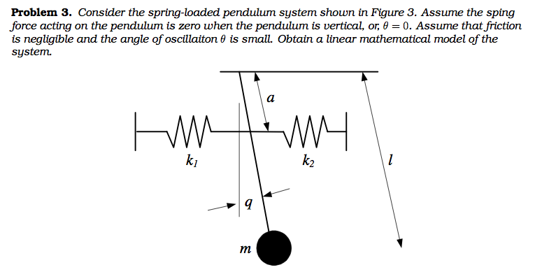 Consider the spring-loaded pendulum system shown i