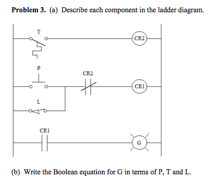 Describe each component in the ladder diagram. Wr