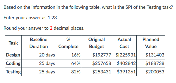 Elegant Based On The Information In The Following Table, What Is The SPI Of The  Testing