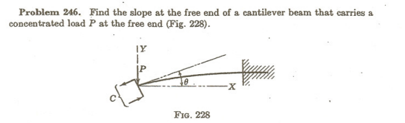 Find the slope at the free end of a cantilever bea