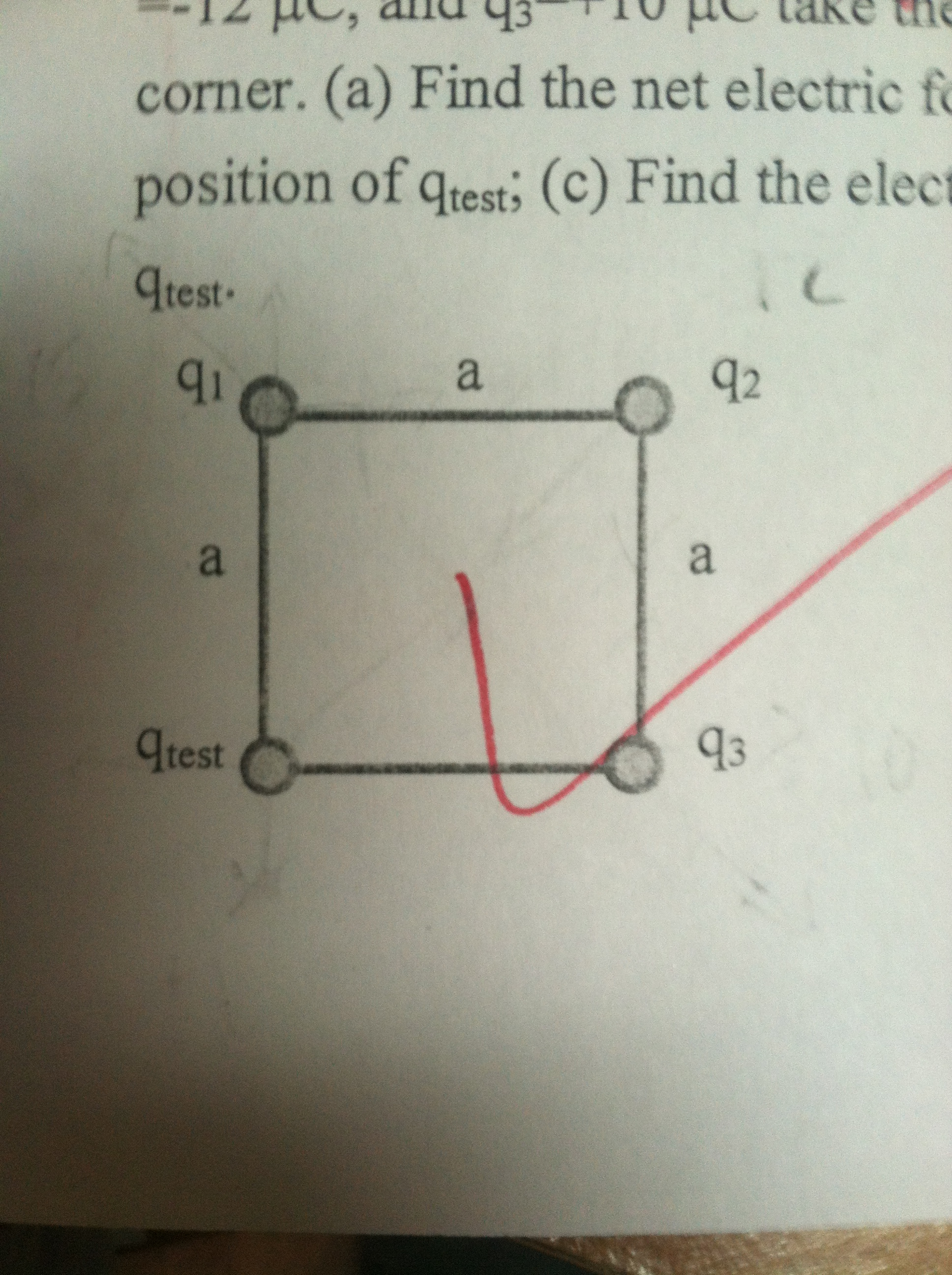 corner(a)Find the net electric position of qtest;
