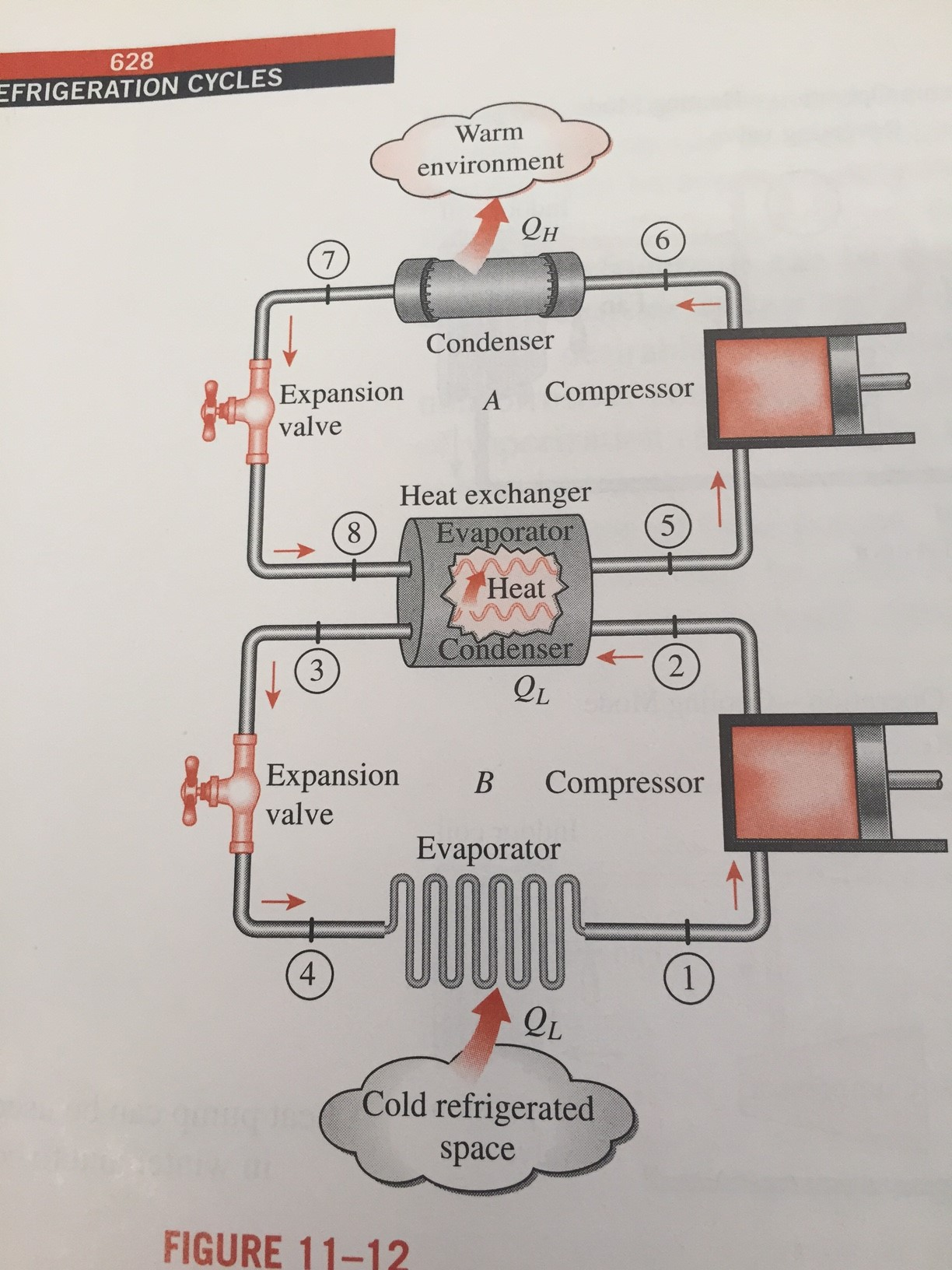 Consider a two stage cascade refrigeration system chegg consider a two stage cascade refrigeration system pooptronica