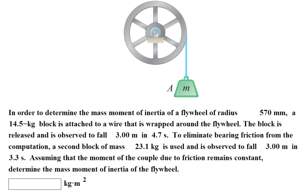 moment of inertia essay To use a centripetal force apparatus to calculate the moment of inertia of rotating weights, using theories derived from ideas of energy transfer (im = mr2 (g/2h)(t2-t02)) and point mass appoximation (m1r12 + m2r22) set up procedure first we measured the weights of two masses and wingnuts that.