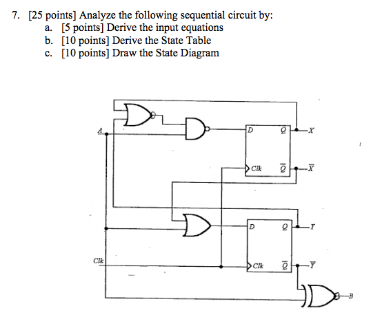 Analyze the following sequential circuit by: Deri