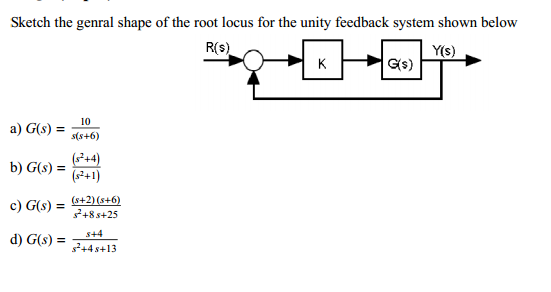 Sketch the general shape of the root locus for the