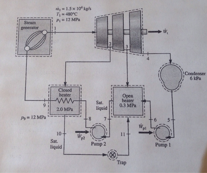Homework  Which type of heat transfer is taking place