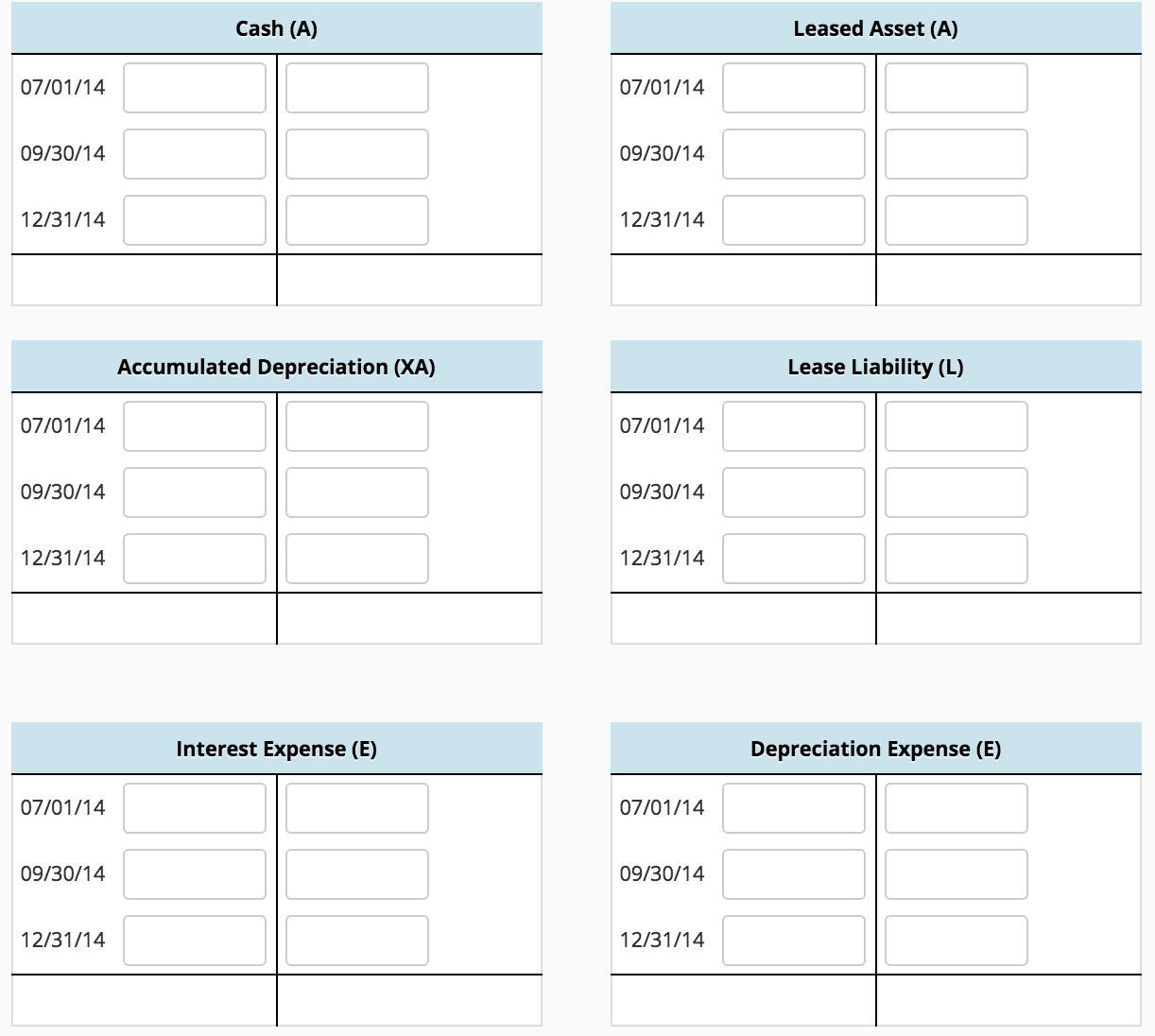 On July 1 2014 Stokes Company Leased A Warehouse – T Account Template Word