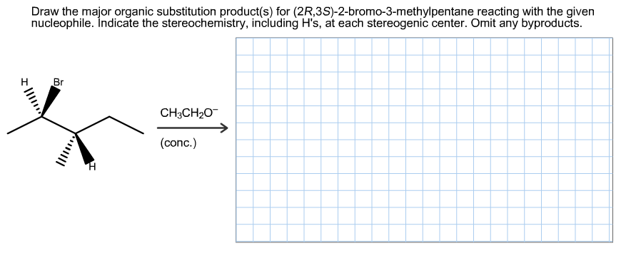 Draw the major organic substitution product(s) for