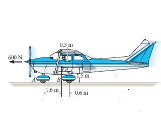 600 N L 0.3 m .5 ml 1.6 mL -0.6 m
