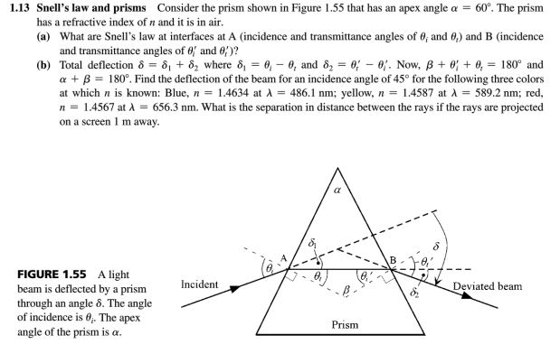 Snell's law and prisms Consider the prism shown in