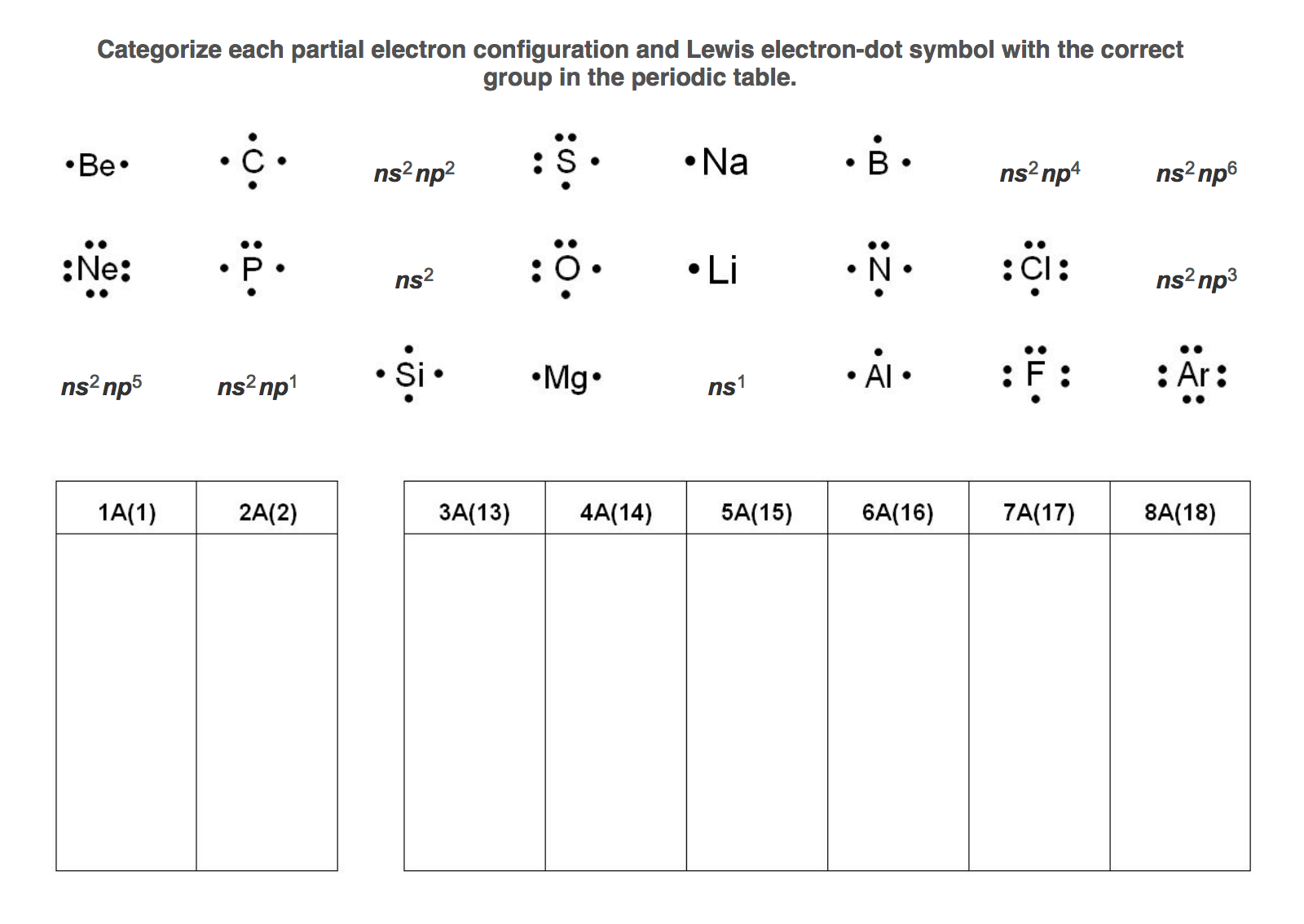 categorize each partial electron configuration and - Periodic Table Lewis Symbol