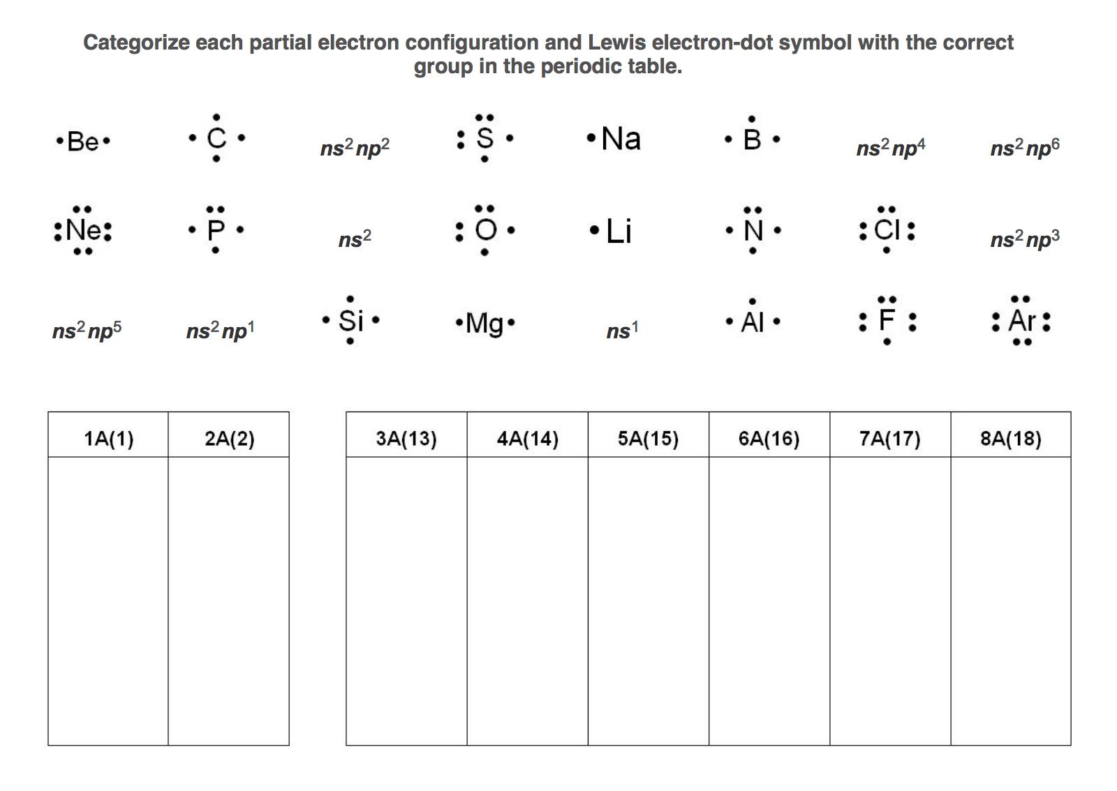 Categorize each partial electron configuration and chegg categorize each partial electron configuration and gamestrikefo Gallery