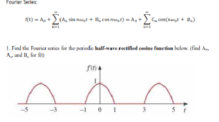 how to tell if fourier series is sine or cos