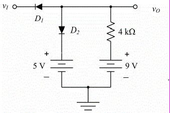 What is graph of this voltage transfer chterstics?