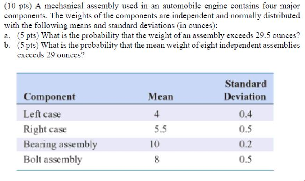 Solved: A Mechanical Assembly Used In An Automobile Engine ...