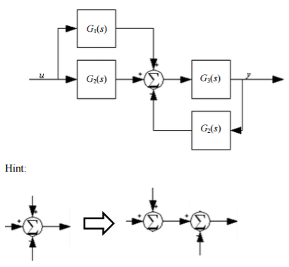 Solved block diagram reduction simplify the block diagra hint gis g20s g30s g20s t show transcribed image text block diagram reduction ccuart Gallery