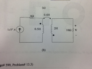 Find v(t) for network shown in the figure below if