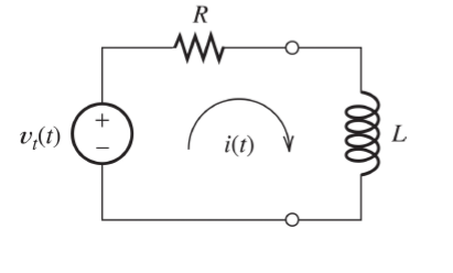 The RL circuit shown below (R=10 ?, L=1 mH) is dri