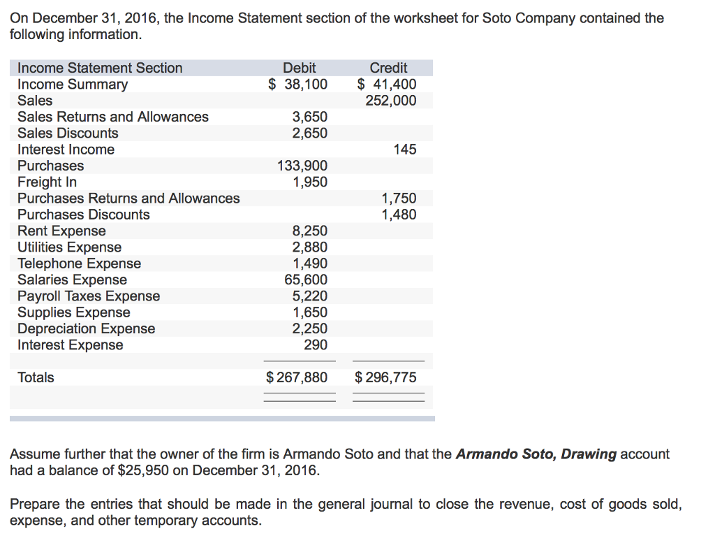 On December 31 2016 The Income Statement Section – Income Statement Worksheet
