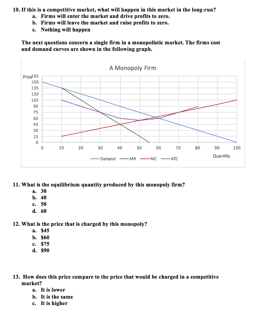 Question: 1. The following table displays some information about a firm's costs of production. Please fill ...