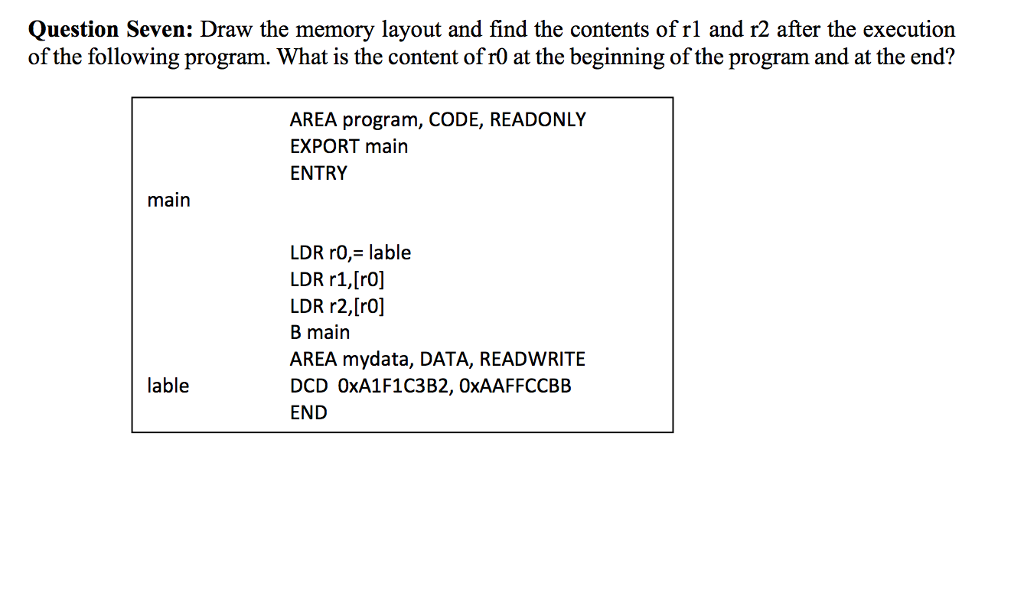 Question Seven Draw The Memory Layout And Find Contents Of Rl R2 After