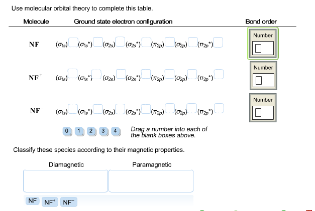 Use Molecular Orbital Theory To Complete This Tabl... | Chegg.com