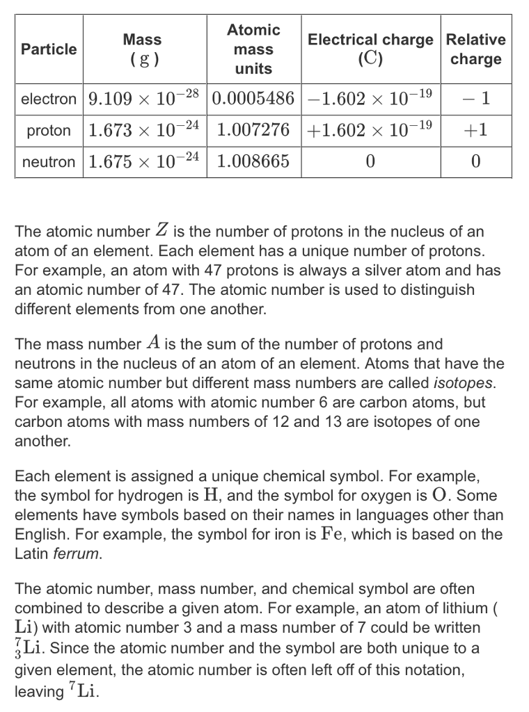 Solved Part A Which Subatomic Particles Are Found In Th