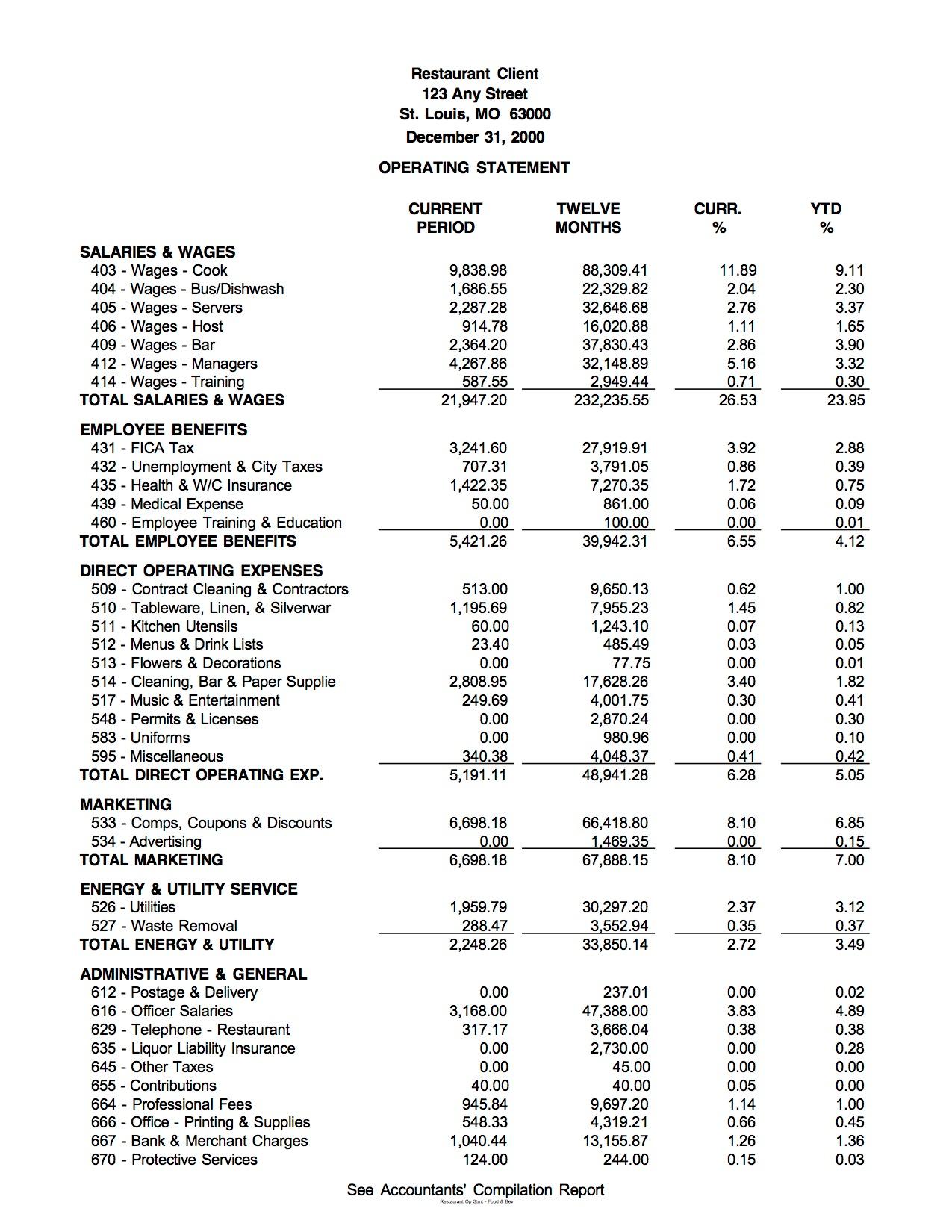 Analyze The Provided Restaurant Financial Statemen... | Chegg.com