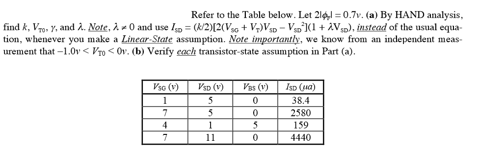 Refer to the Table below. Let 2| phi F| = 0.7v. (a