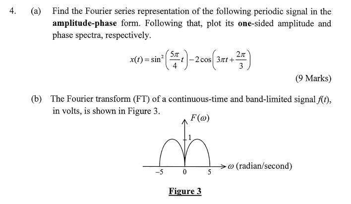 Find The Fourier Series Representation Of The Foll... | Chegg.com