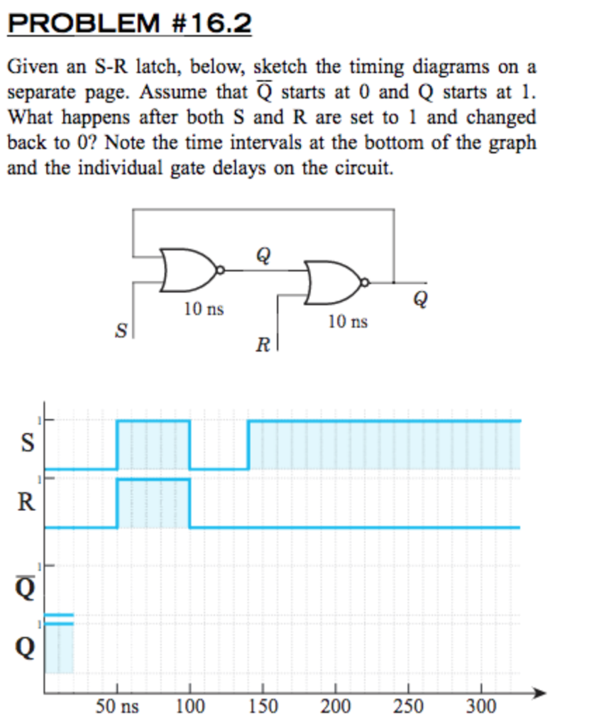 Solved problem 1 62 given an s r latch below sketch problem 1 62 given an s r latch below sketch the timing diagrams on pooptronica