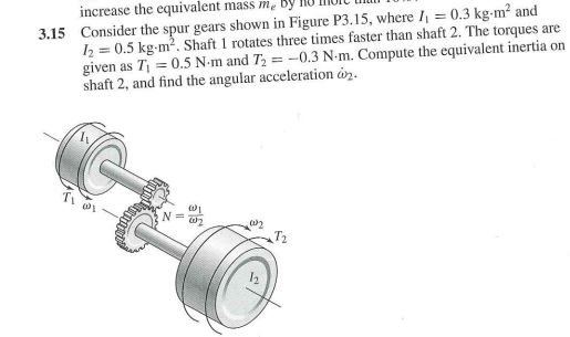 Consider the spur gears shown in Figure P3.15, whe