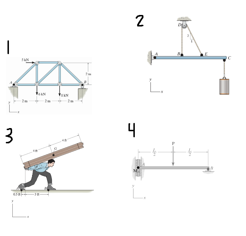 Part 1. Draw The Free-body Diagram For The Truss. ... | Chegg.com