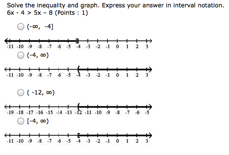 Solve The Inequality And Graph. Express Your Answe... | Chegg.com