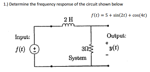 Determine the frequency response of the circuit sh