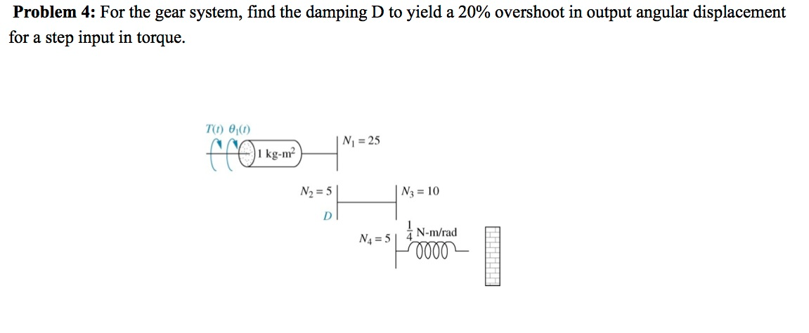 For the gear system, find the damping D to yield a