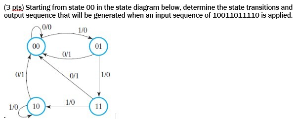 Starting from state 00 in the state diagram below,