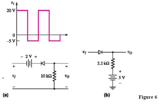 Plot vo for each circuit in Figure 6 for the input