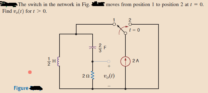 The switch in the network in Fig. H moves from pos