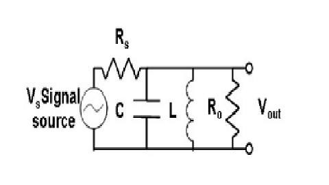 Figure out how the voltage divides across Rs and t