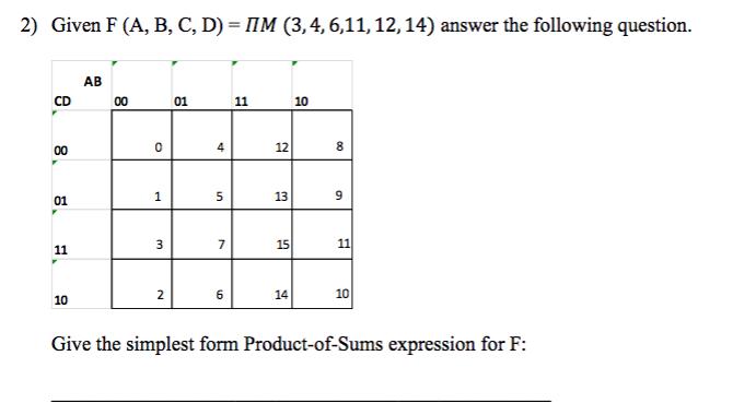 Given F (A, B, C, D) = Pi M (3, 4, 6, 11, 12, 14) ...   Chegg.com