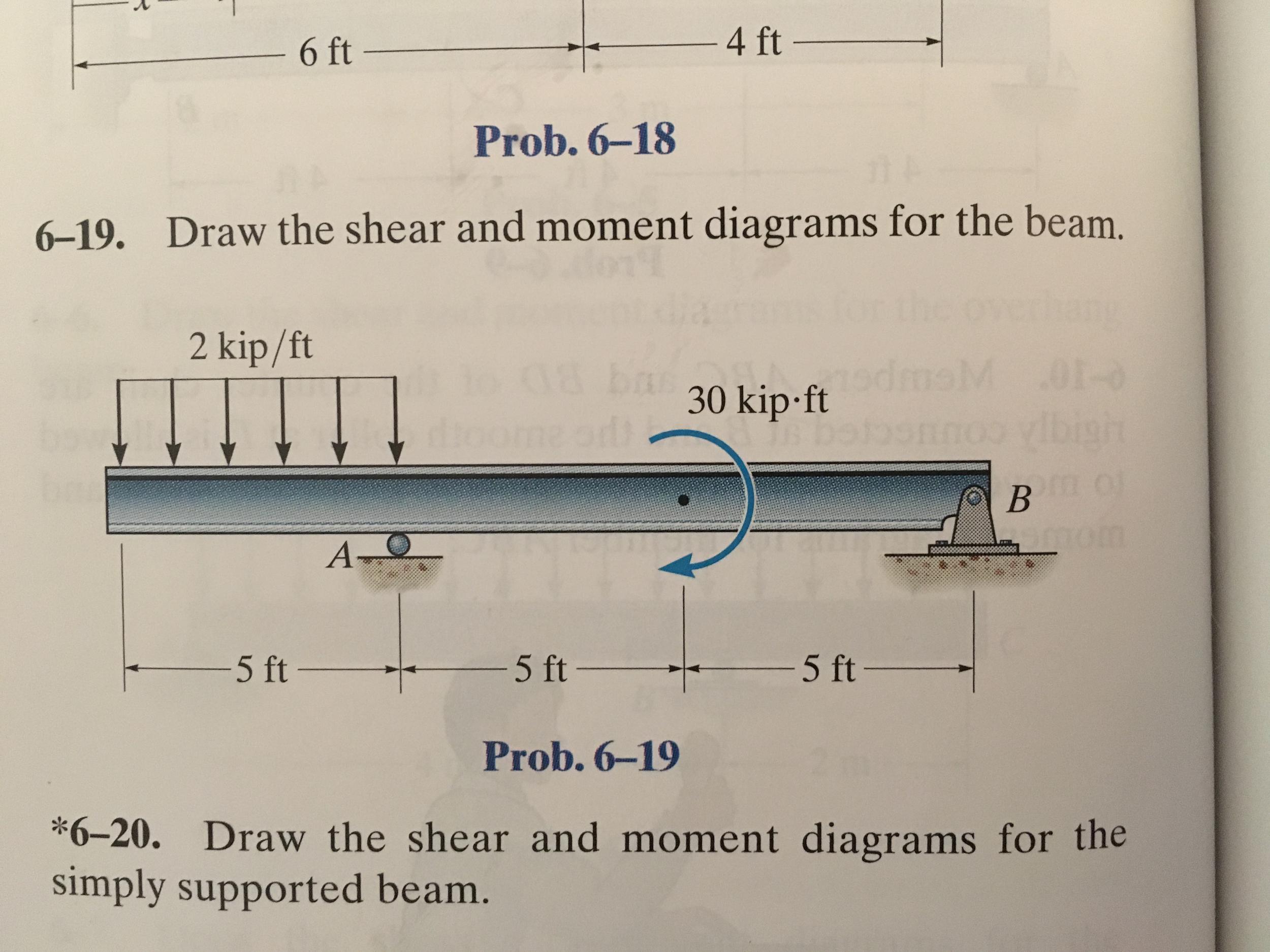 Mechanics Of Materials/ Statics ?6.19 Draw The She... | Chegg.com