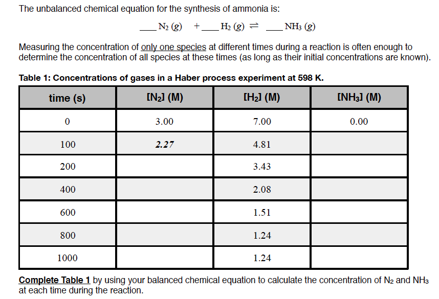 Solved The Unbalanced Chemical Equation For The Synthesis
