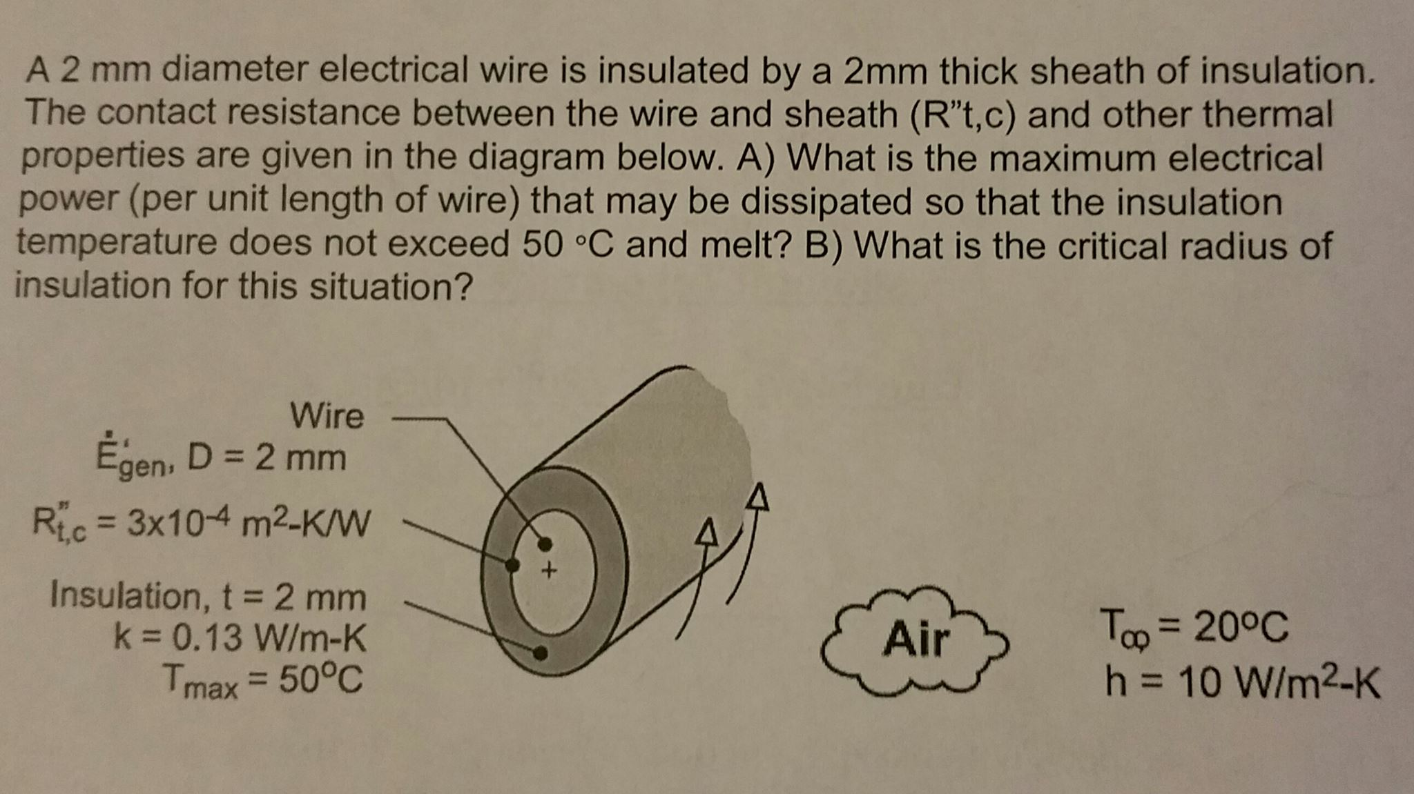 Solved: A 2 Mm Diameter Electrical Wire Is Insulated By A ...